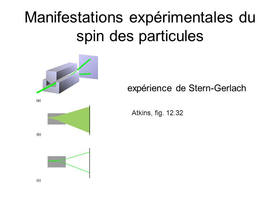 Manifestations expérimentales du spin des particules