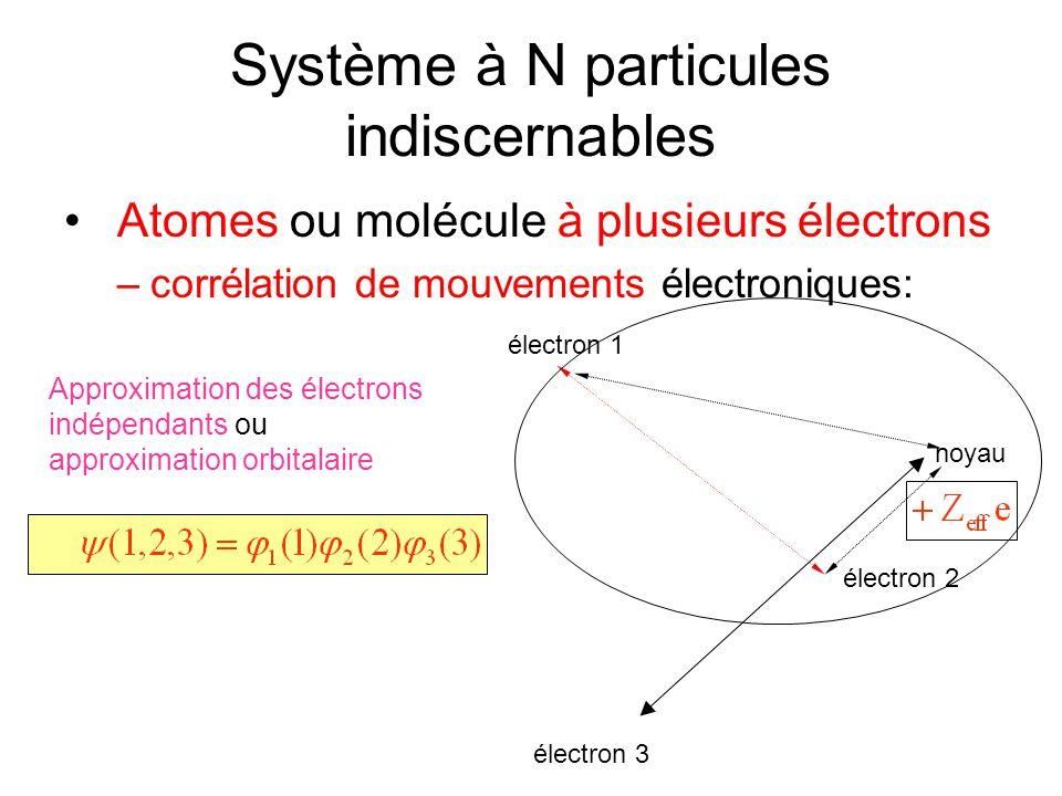 Système à N particules indiscernables