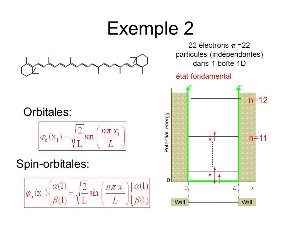 22 électrons p =22 particules (indépendantes) dans 1 boîte 1D