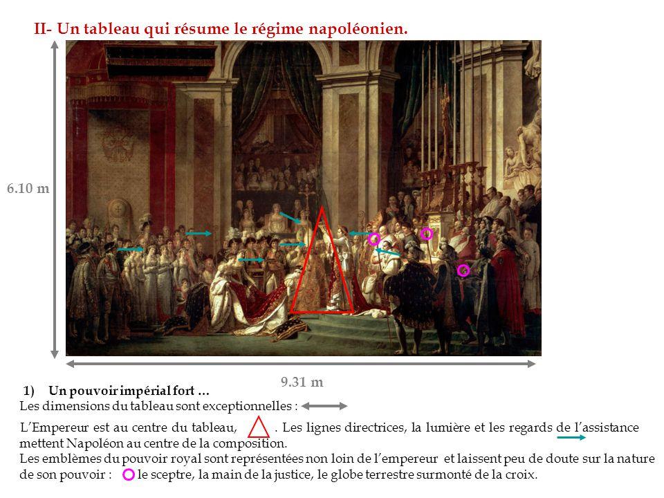 II- Un tableau qui résume le régime napoléonien.