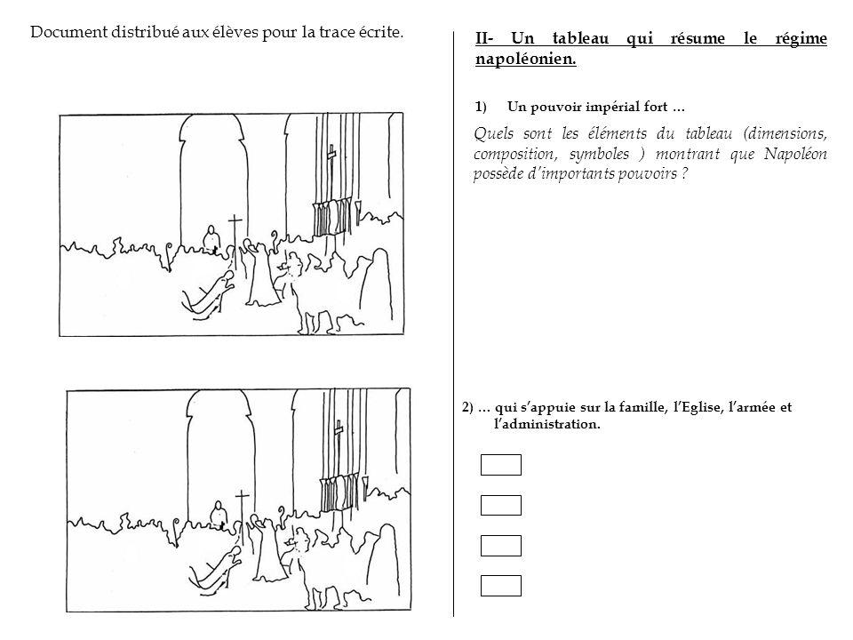 Document distribué aux élèves pour la trace écrite.