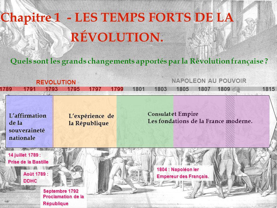 Chapitre 1 - LES TEMPS FORTS DE LA RÉVOLUTION.