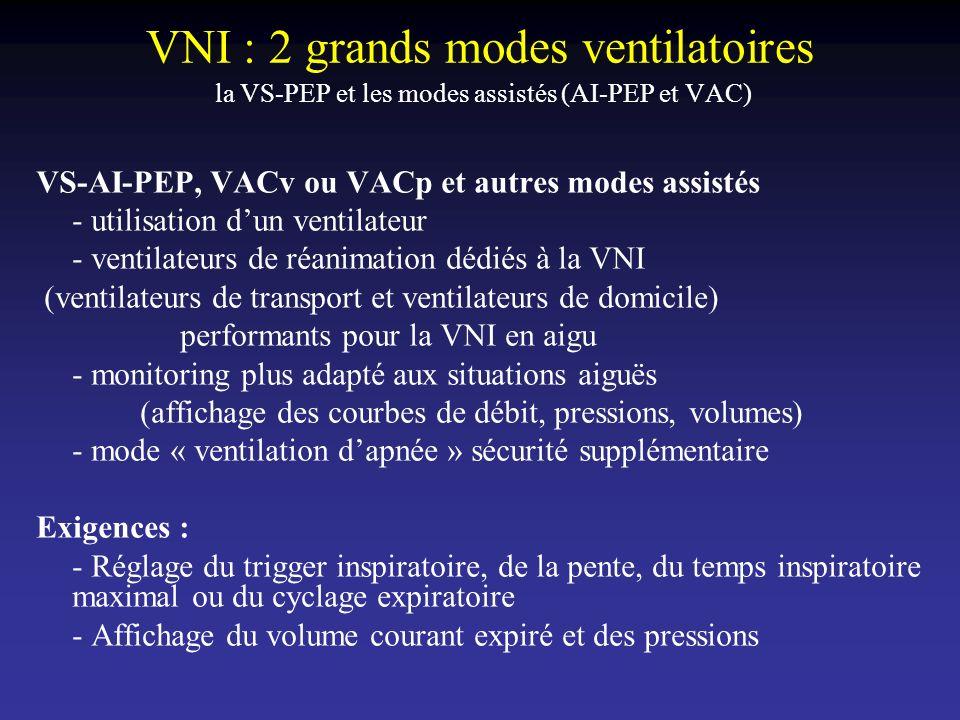 VNI : 2 grands modes ventilatoires la VS-PEP et les modes assistés (AI-PEP et VAC)