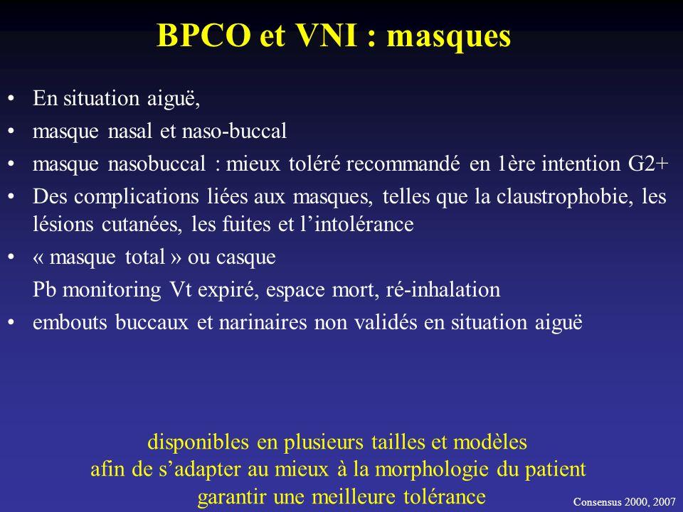 BPCO et VNI : masques En situation aiguë, masque nasal et naso-buccal