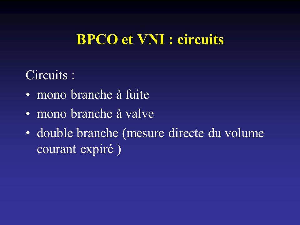 BPCO et VNI : circuits Circuits : mono branche à fuite