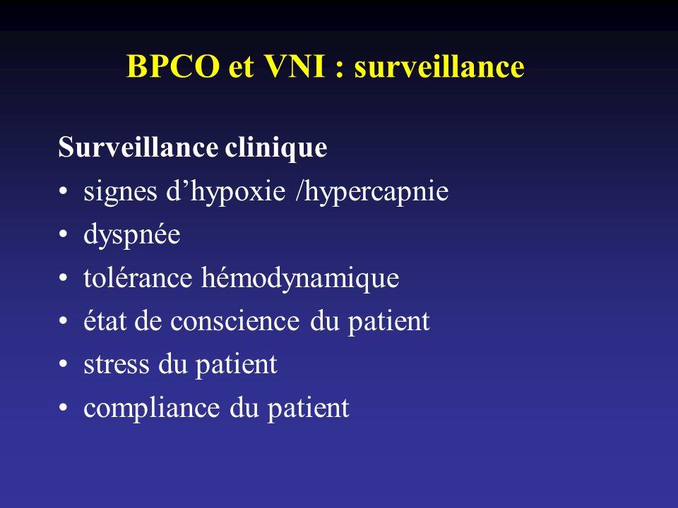 BPCO et VNI : surveillance