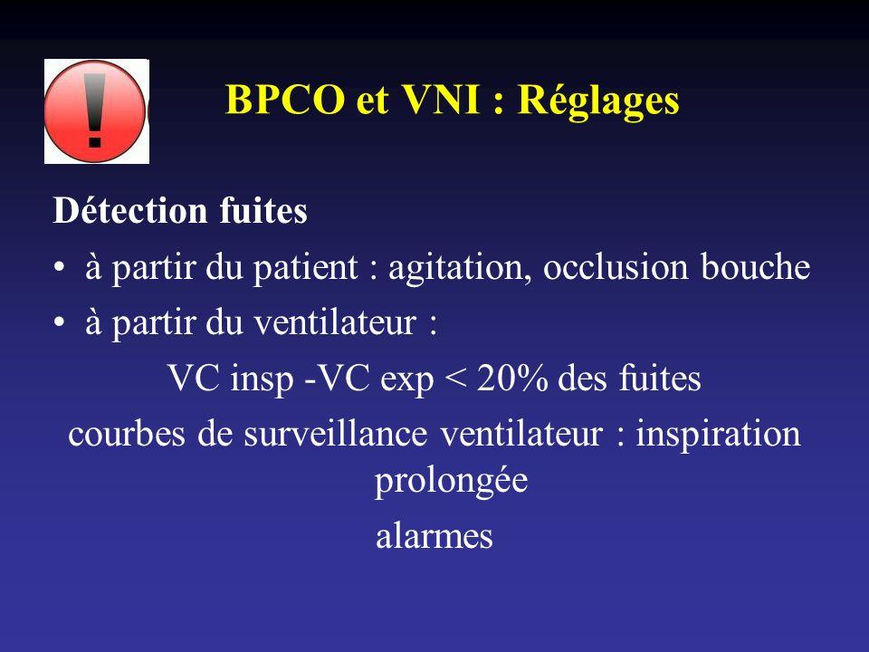 BPCO et VNI : Réglages Détection fuites