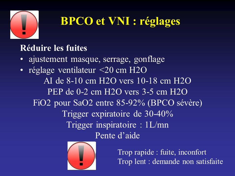 BPCO et VNI : réglages Réduire les fuites