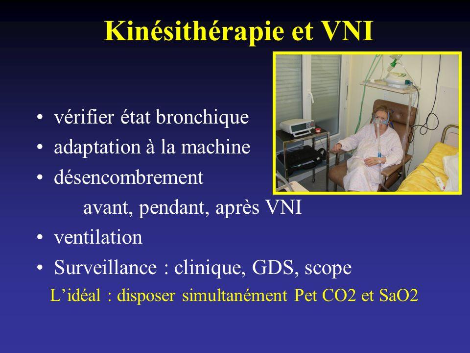 Kinésithérapie et VNI vérifier état bronchique adaptation à la machine