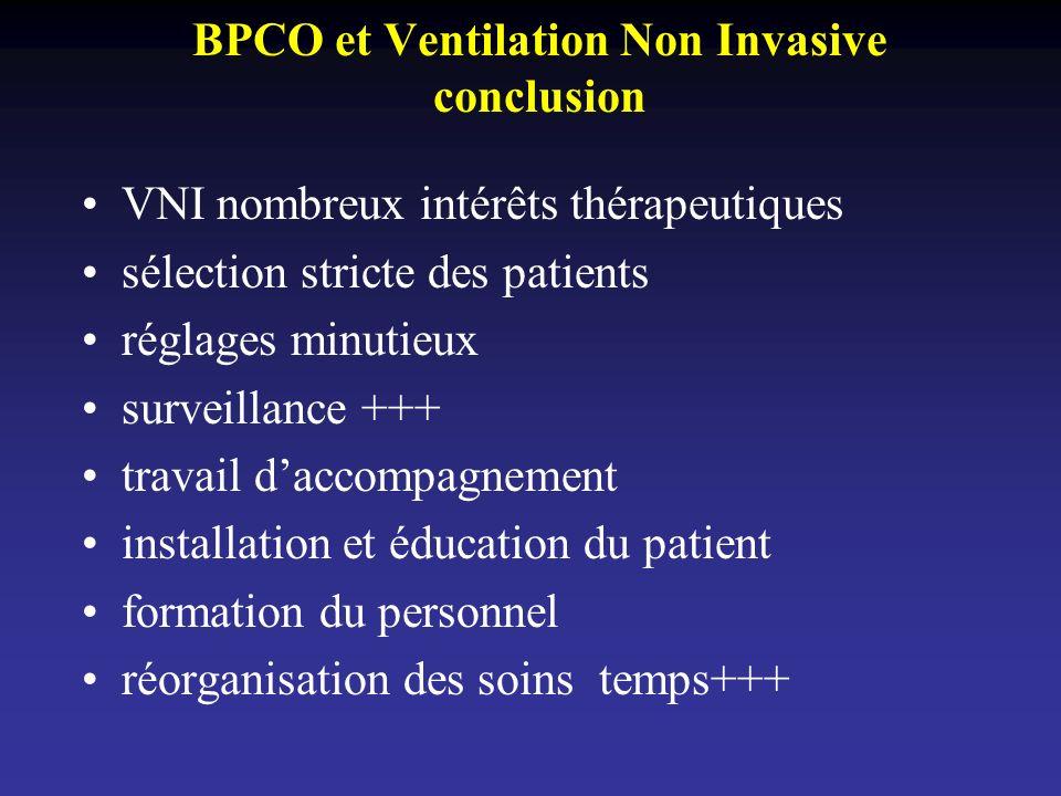 BPCO et Ventilation Non Invasive conclusion