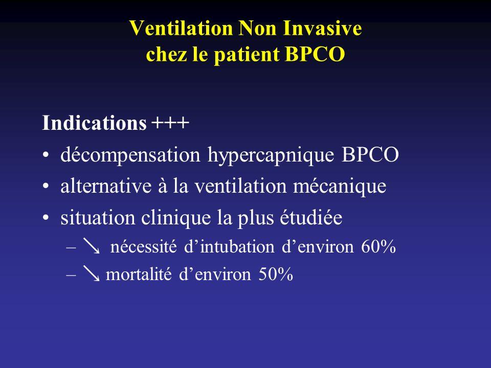 Ventilation Non Invasive chez le patient BPCO