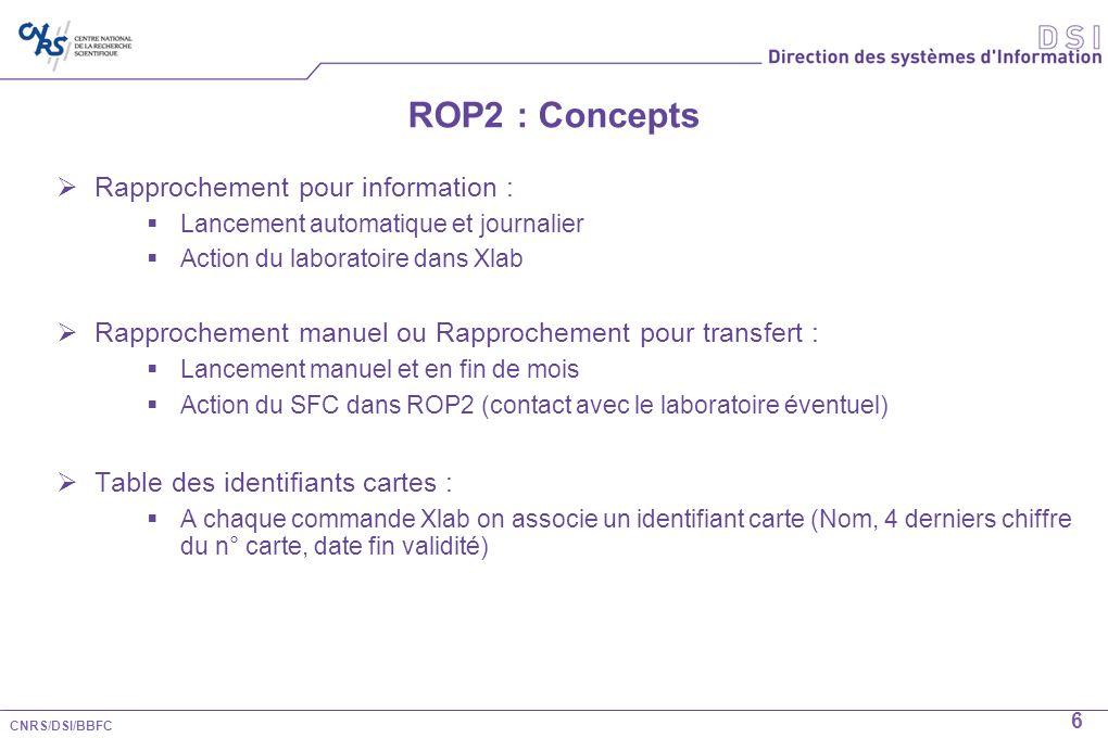 ROP2 : Concepts Rapprochement pour information :