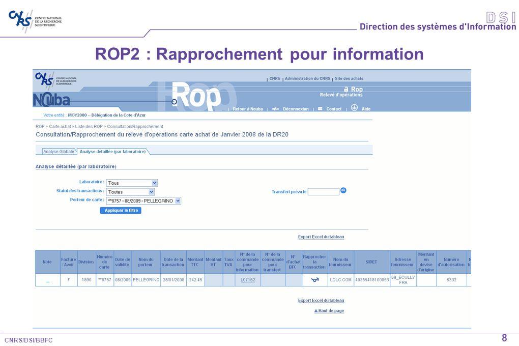 ROP2 : Rapprochement pour information