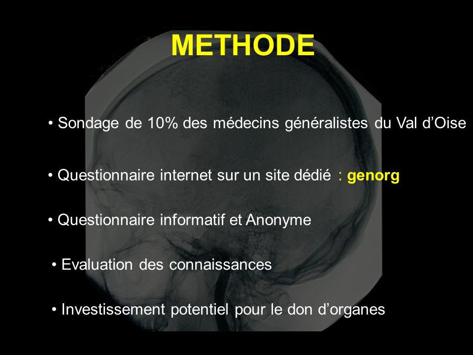 METHODE Sondage de 10% des médecins généralistes du Val d'Oise