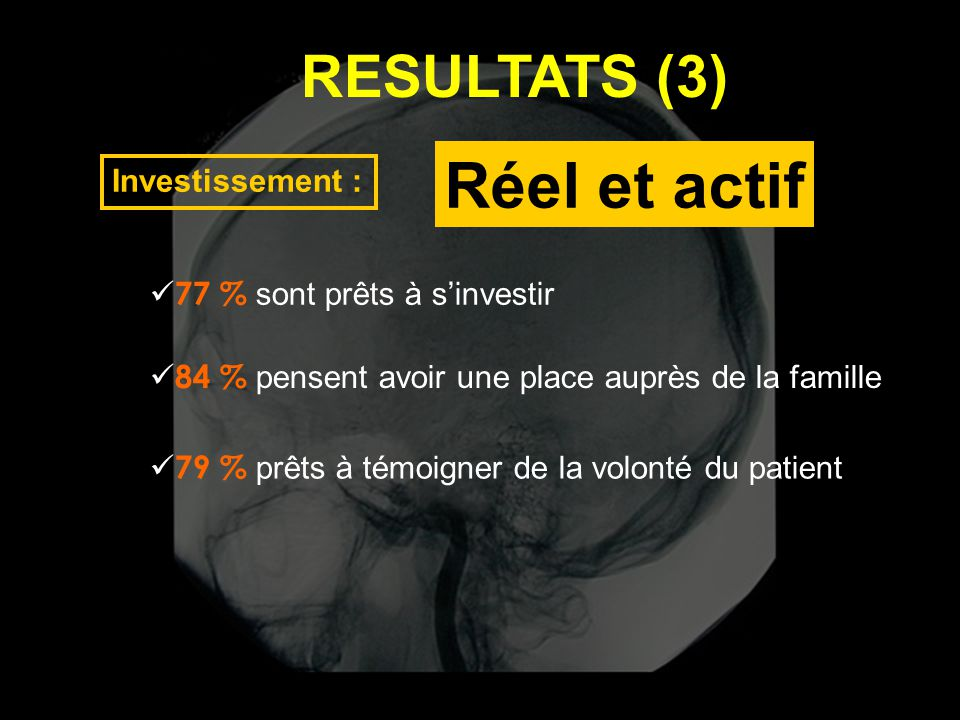 Réel et actif RESULTATS (3) Investissement :
