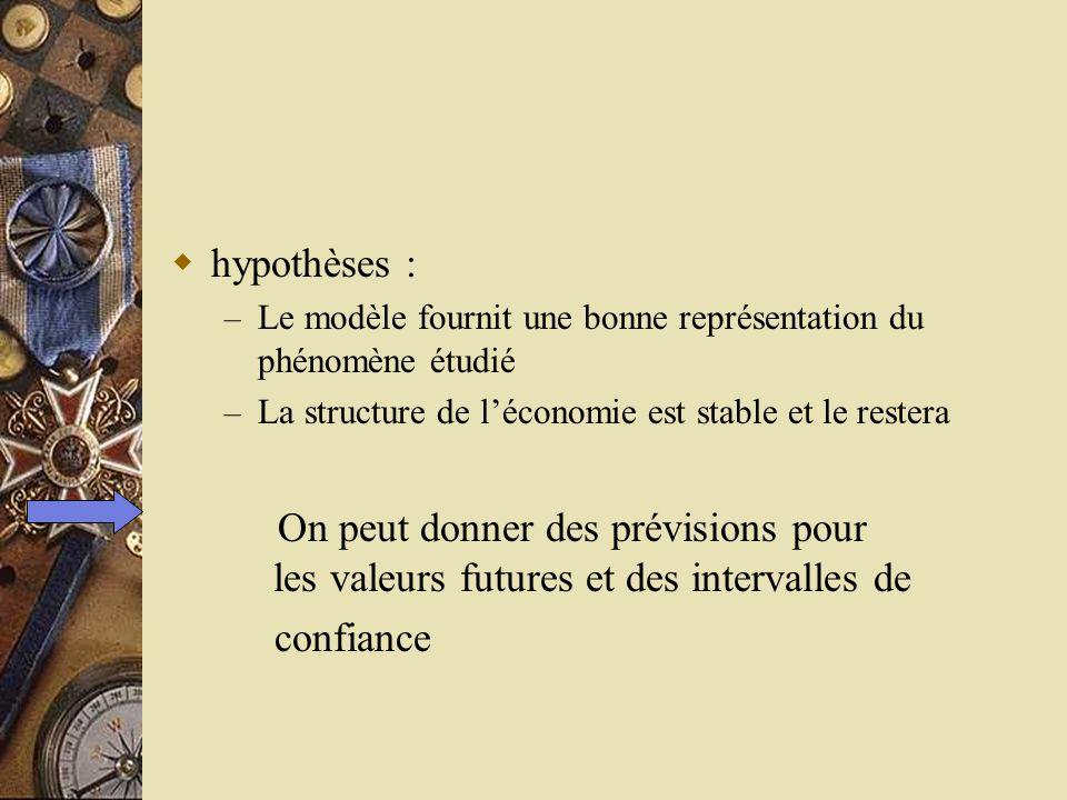 hypothèses : Le modèle fournit une bonne représentation du phénomène étudié. La structure de l'économie est stable et le restera.