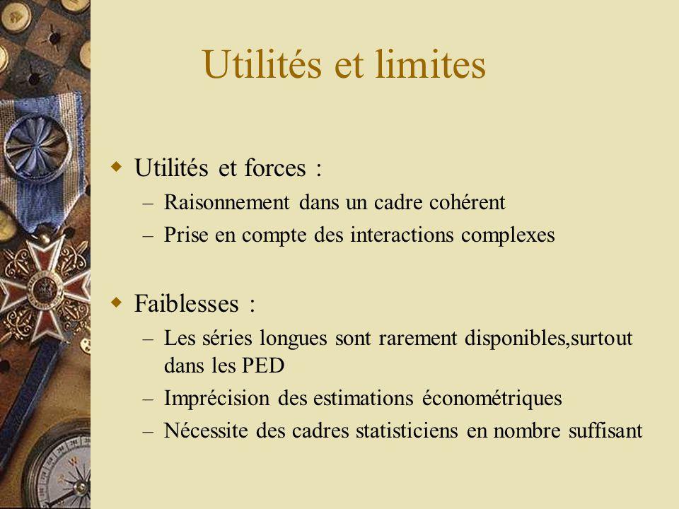 Utilités et limites Utilités et forces : Faiblesses :