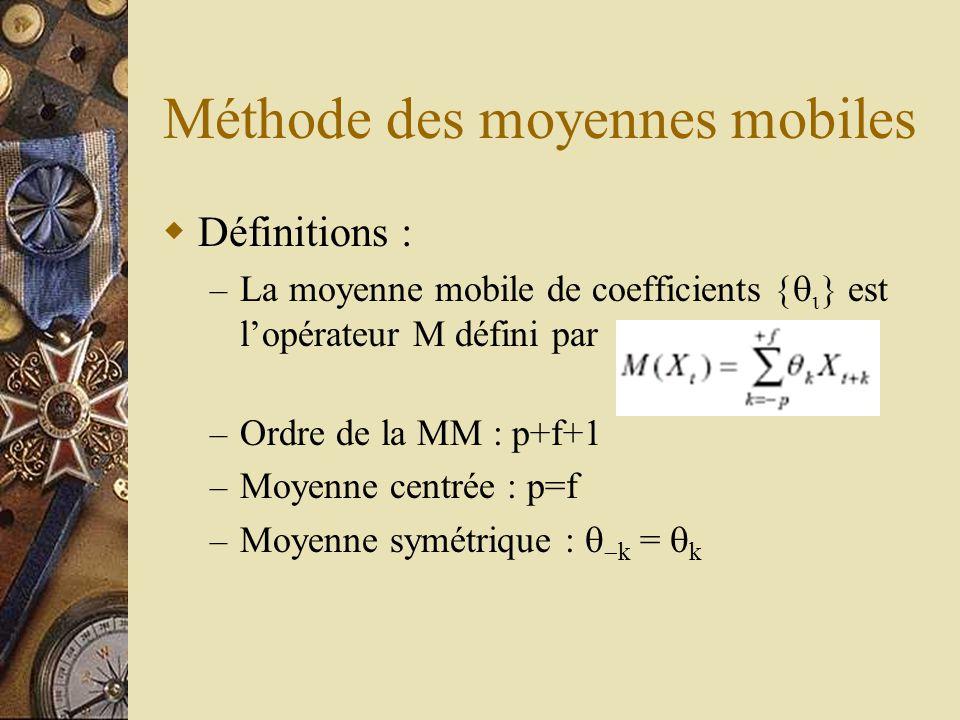 Méthode des moyennes mobiles