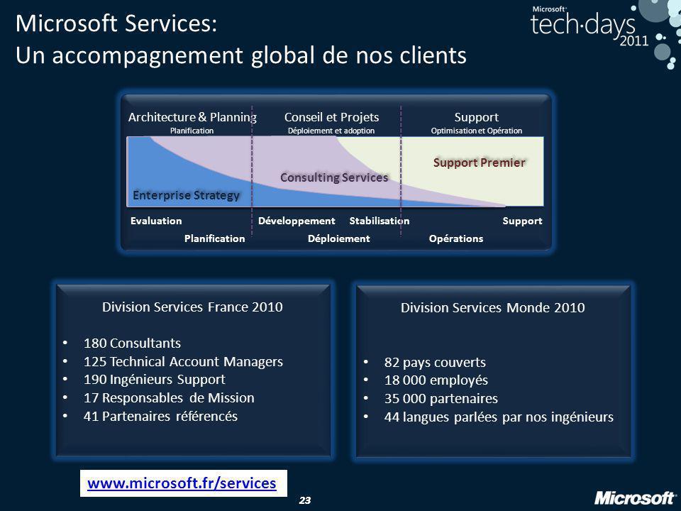 Microsoft Services: Un accompagnement global de nos clients