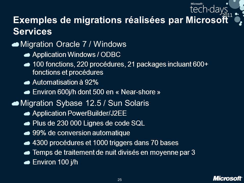 Exemples de migrations réalisées par Microsoft Services