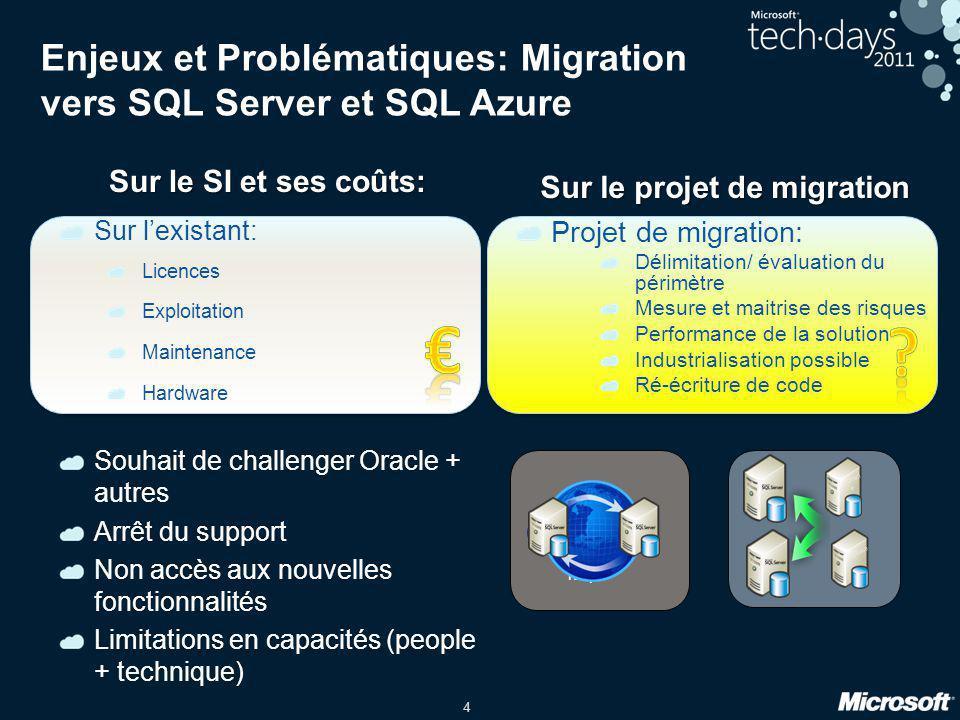 Enjeux et Problématiques: Migration vers SQL Server et SQL Azure