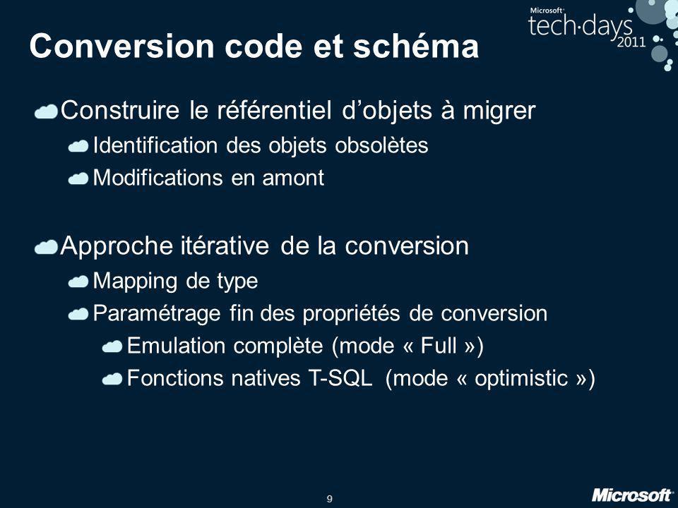 Conversion code et schéma