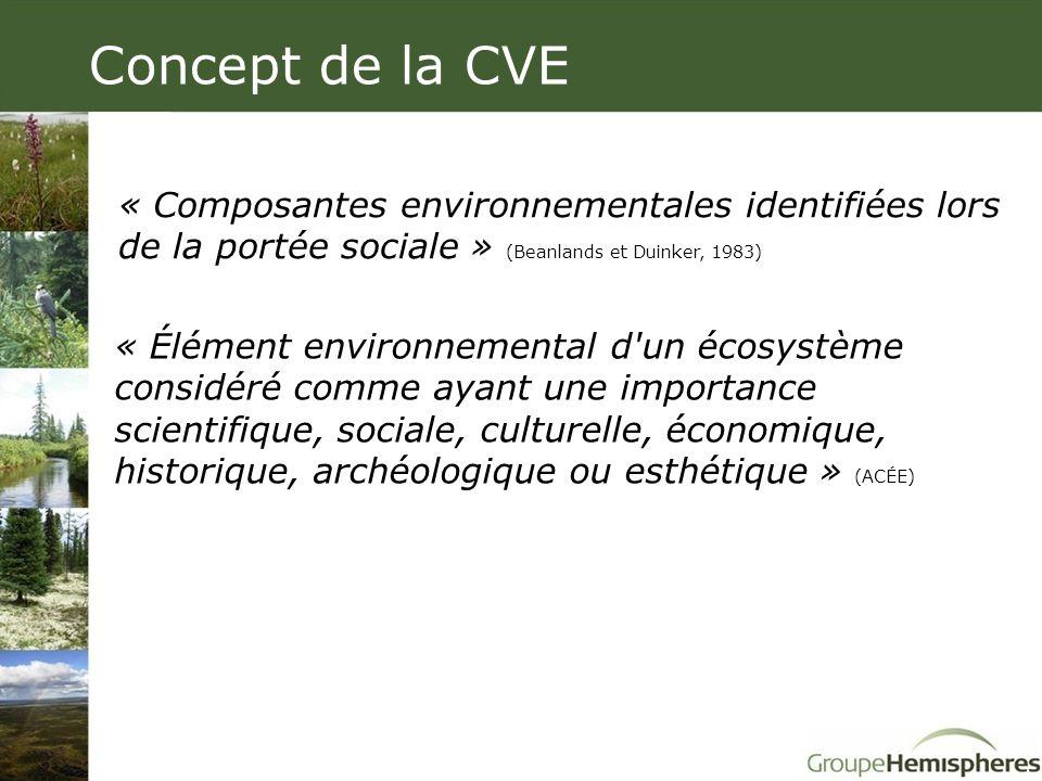 Concept de la CVE « Composantes environnementales identifiées lors de la portée sociale » (Beanlands et Duinker, 1983)