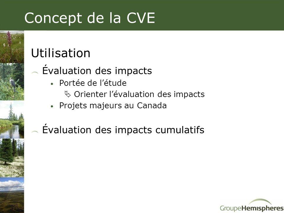 Concept de la CVE Utilisation Évaluation des impacts