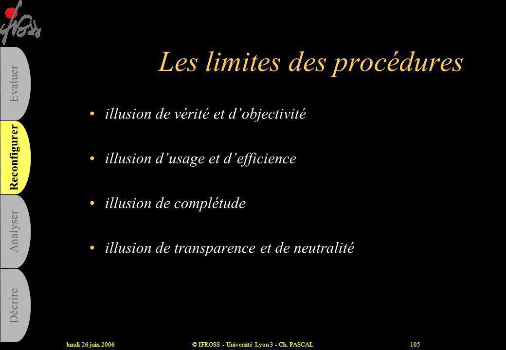 Les limites des procédures