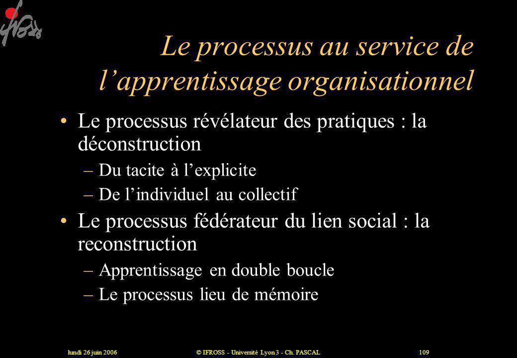 Le processus au service de l'apprentissage organisationnel