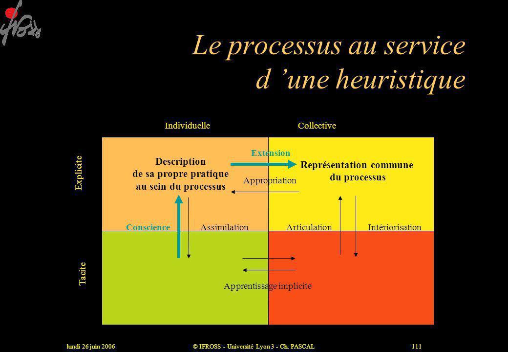 Le processus au service d 'une heuristique