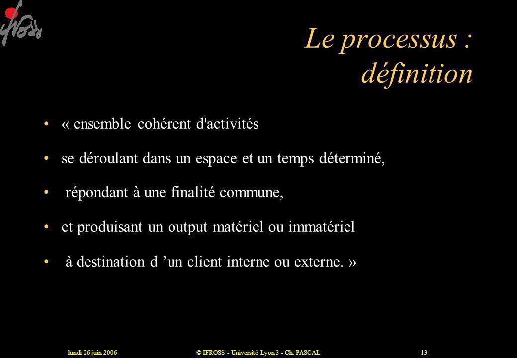 Le processus : définition