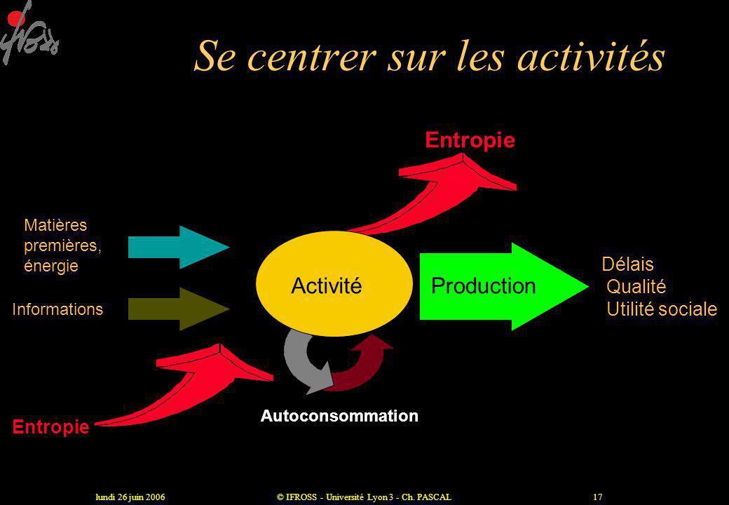 Se centrer sur les activités