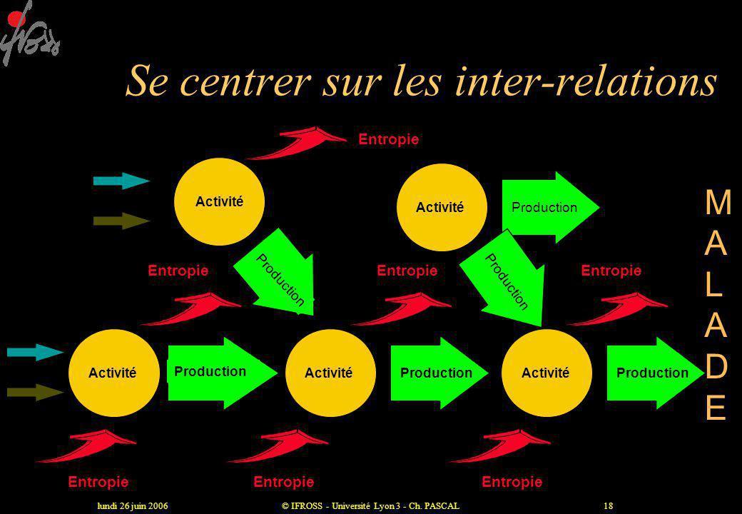Se centrer sur les inter-relations