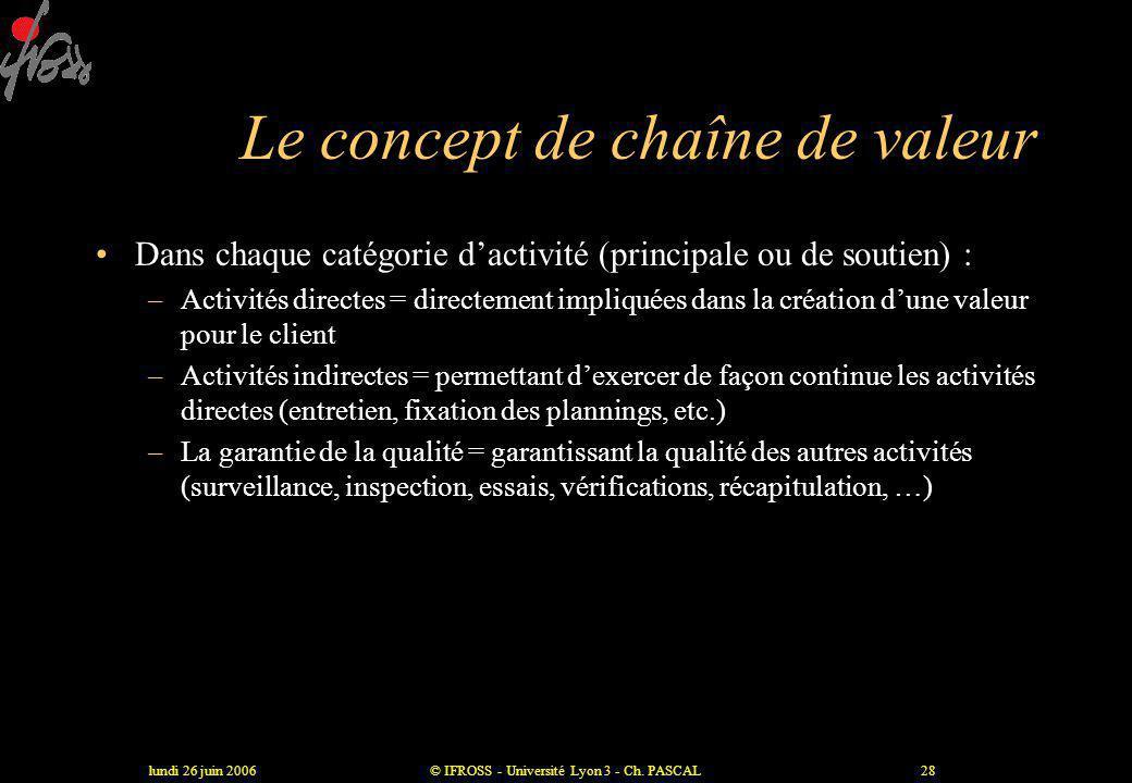 Le concept de chaîne de valeur