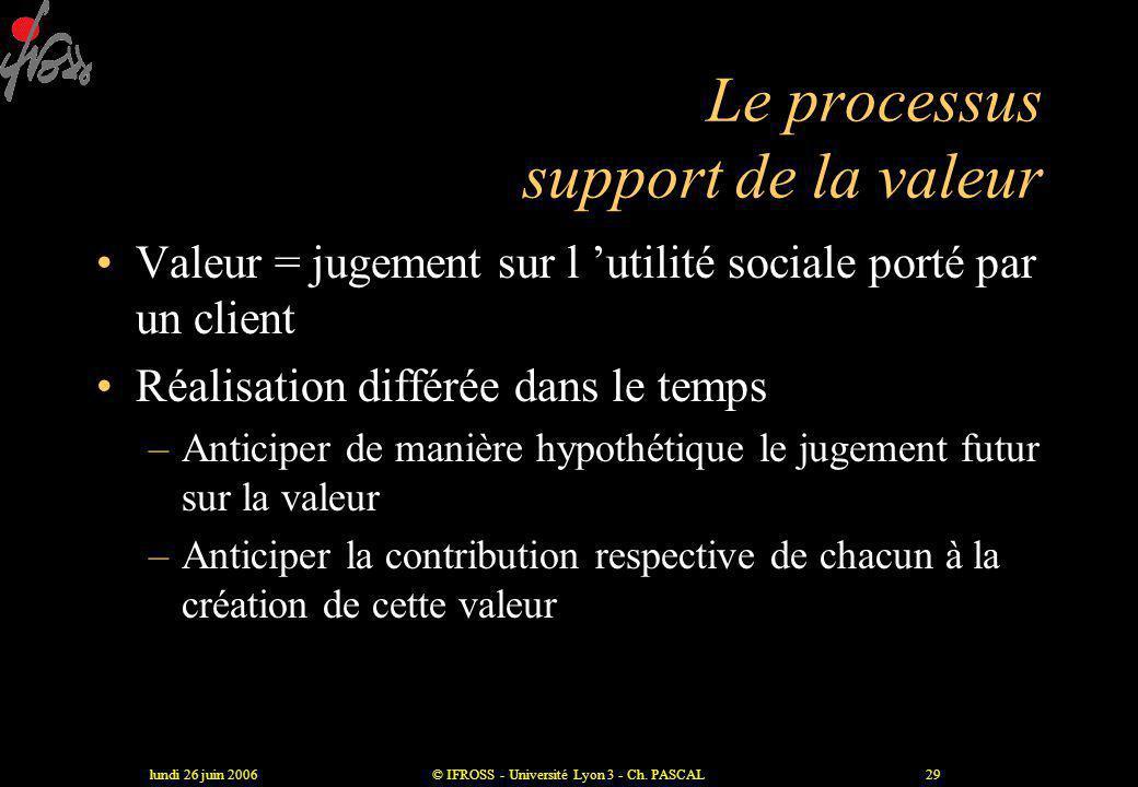 Le processus support de la valeur