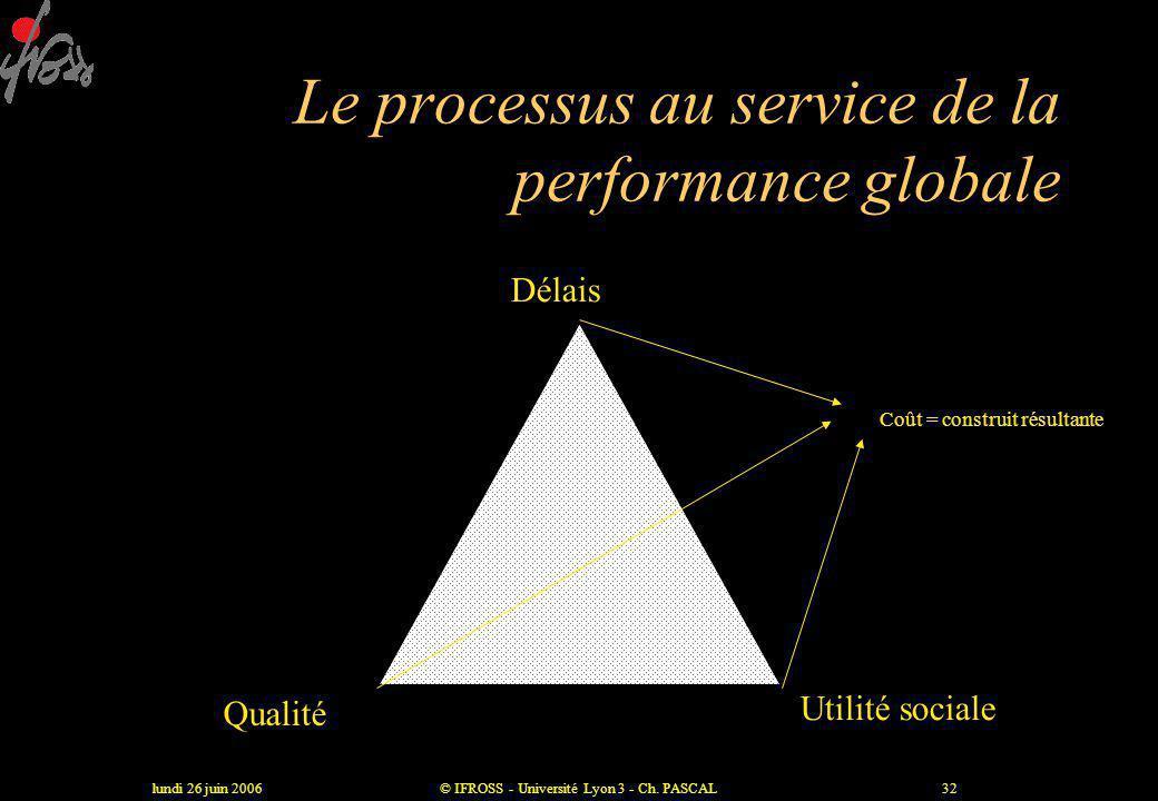 Le processus au service de la performance globale