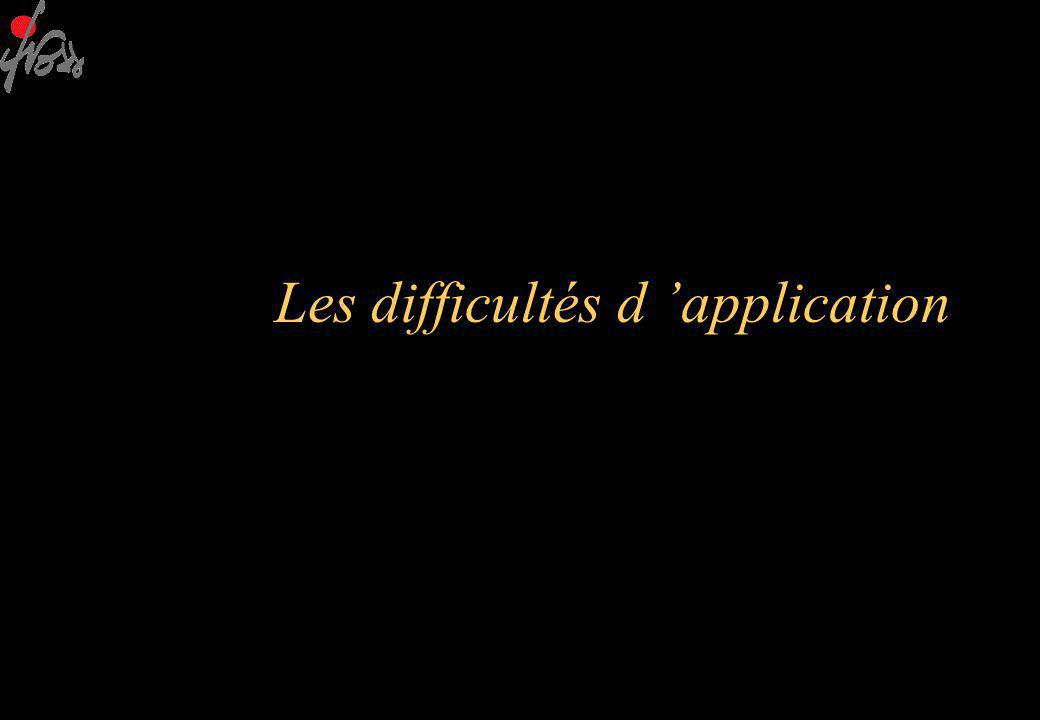 Les difficultés d 'application