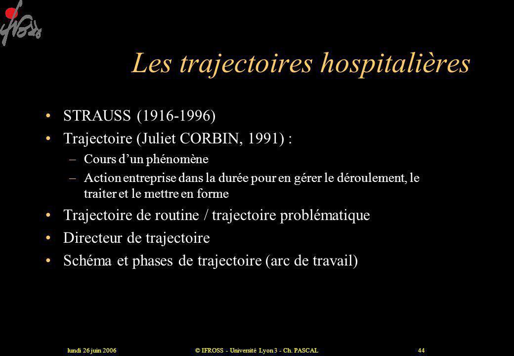 Les trajectoires hospitalières