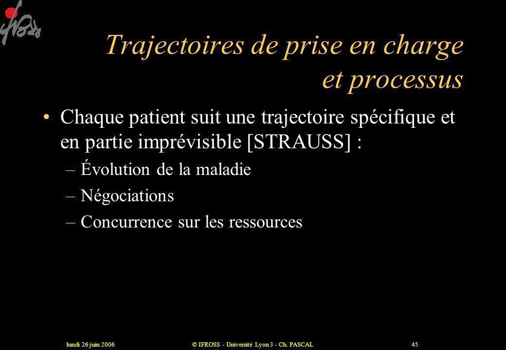 Trajectoires de prise en charge et processus