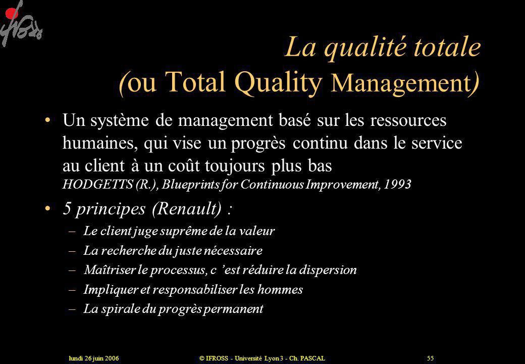 La qualité totale (ou Total Quality Management)