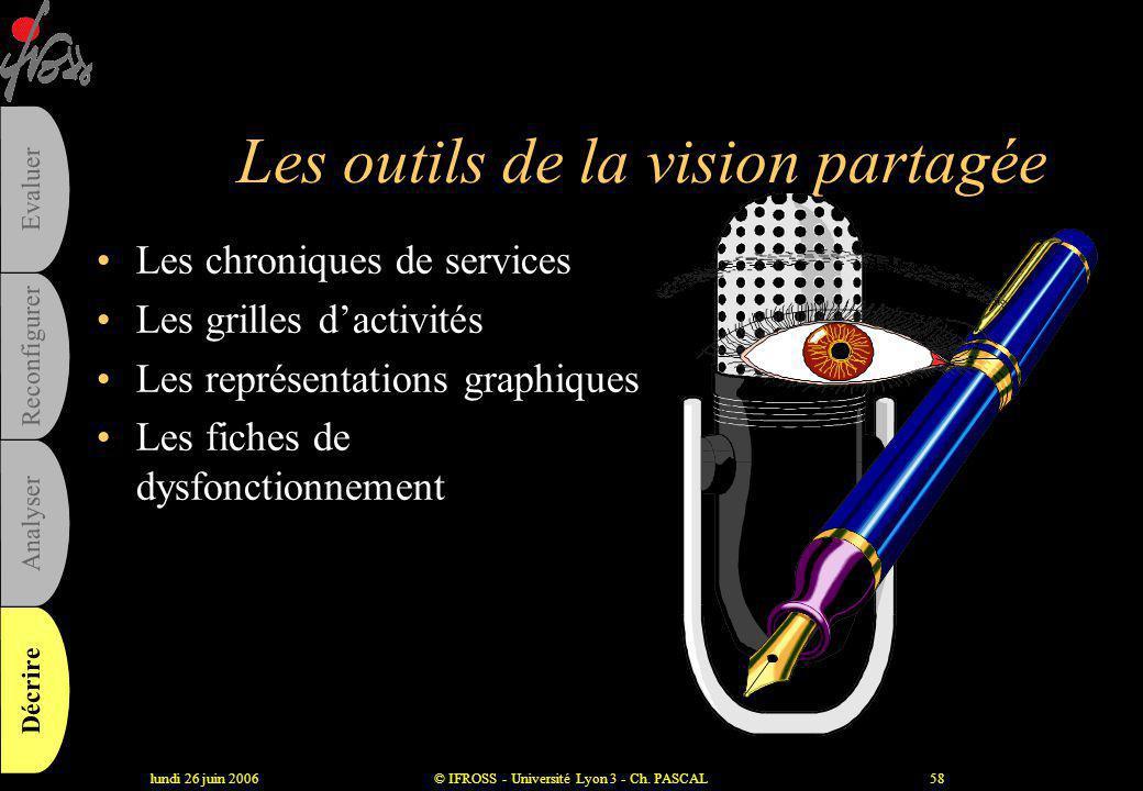 Les outils de la vision partagée