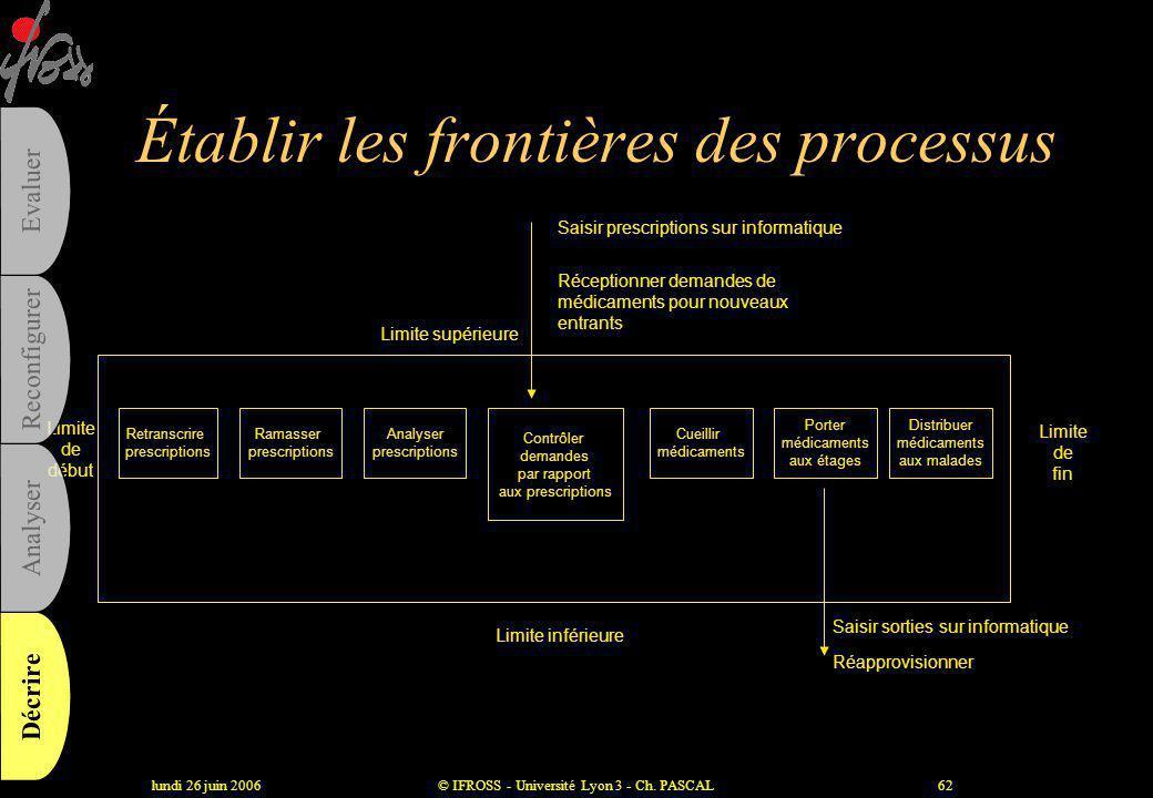 Établir les frontières des processus