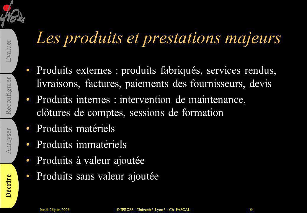 Les produits et prestations majeurs