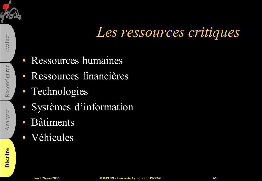 Les ressources critiques