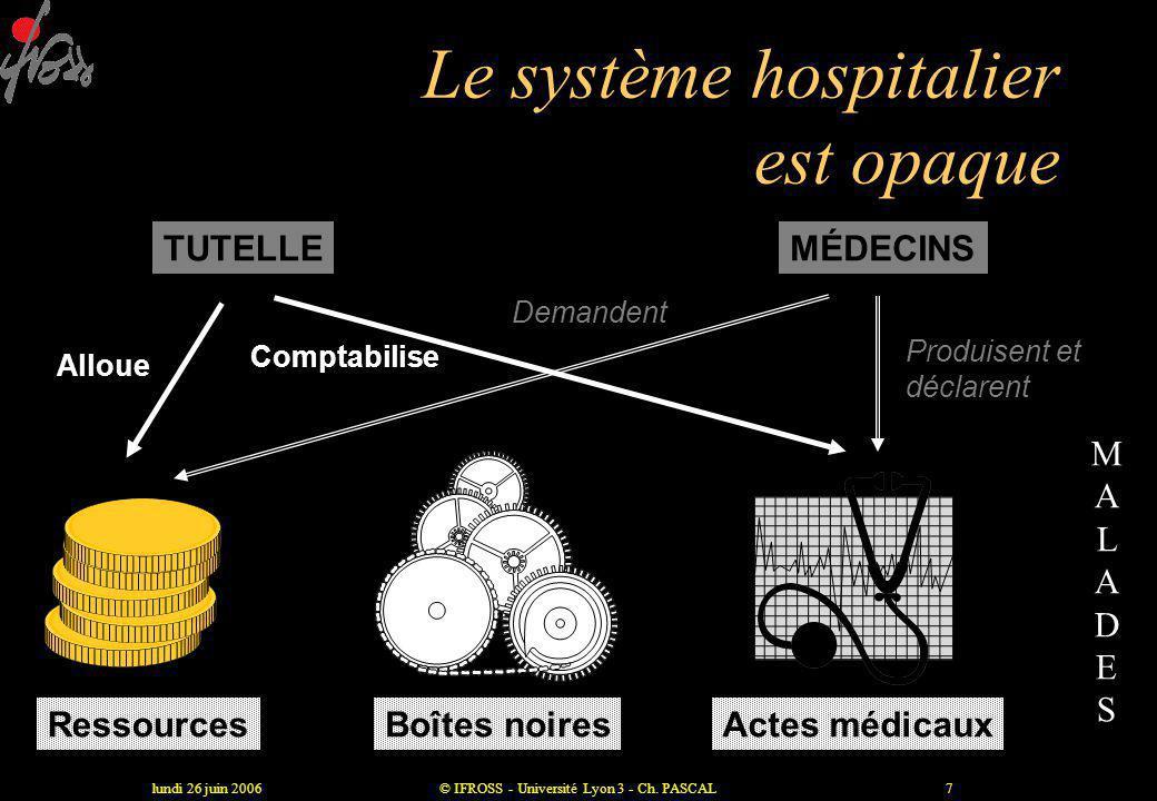 Le système hospitalier est opaque