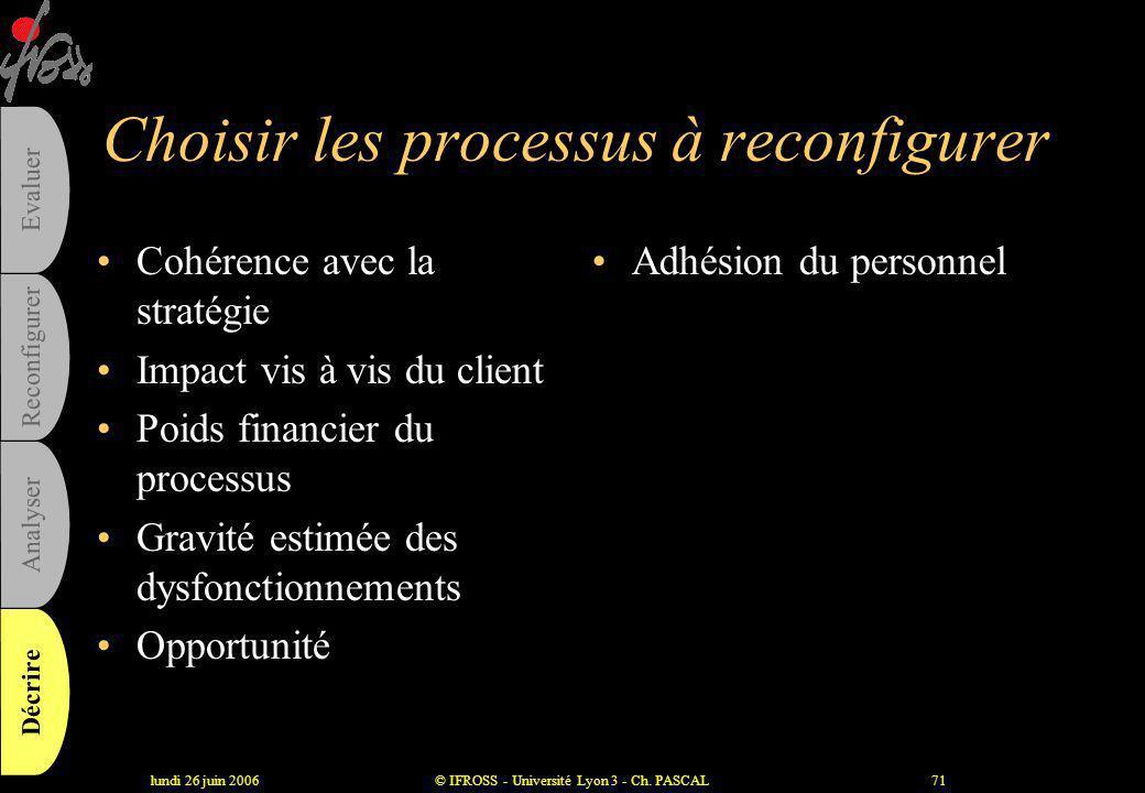 Choisir les processus à reconfigurer