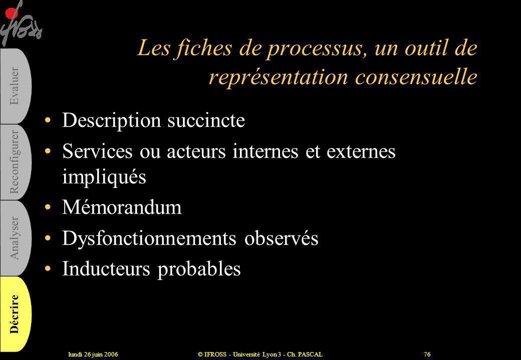 Les fiches de processus, un outil de représentation consensuelle