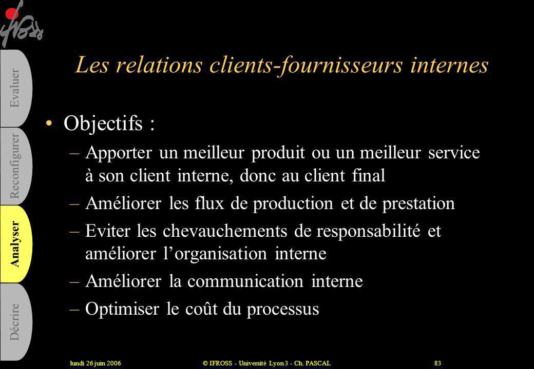Les relations clients-fournisseurs internes