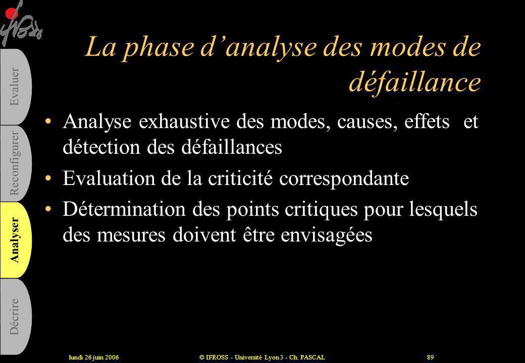 La phase d'analyse des modes de défaillance